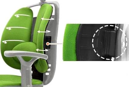 Ортопедическое компьютерное кресло Sinif Inno Health спинка