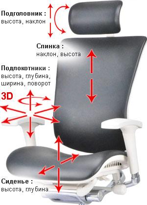 Особенности кресла Expert Star Leather